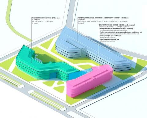 Arhitektor pokazal proekt medklastera v Skolkovo
