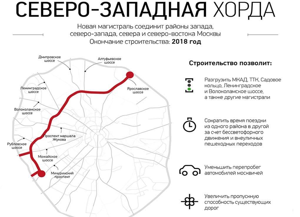 Новый год 2017 ленинградское шоссе