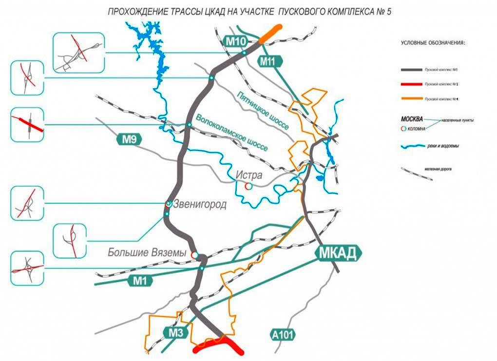 Озвучена окончательная стоимость строительства участка ЦКАД в Одинцовском районе