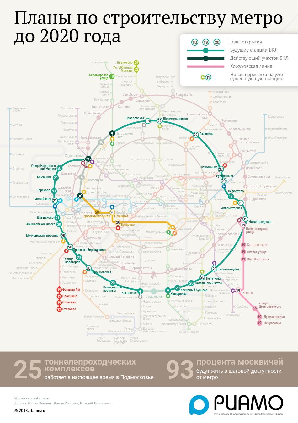 Планы по строительству БКЛ метро