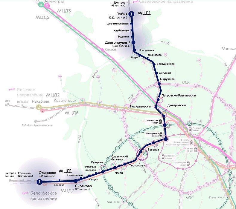 Станции ветки метро Одинцово-Лобня