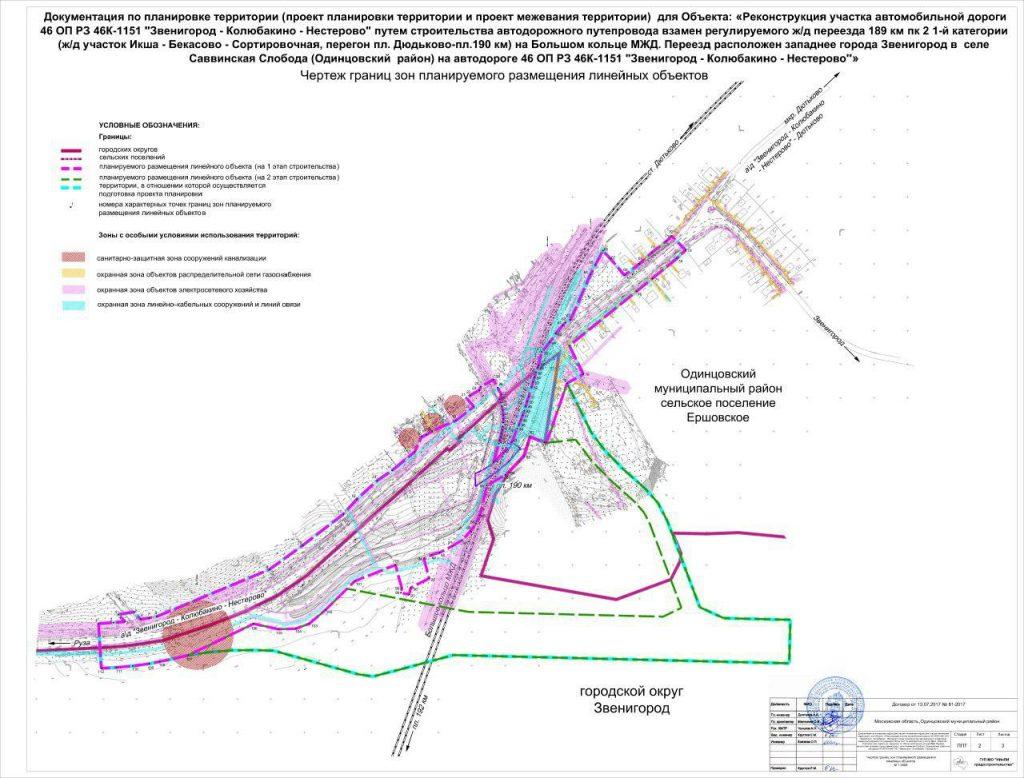 Проект межевания территории под строительство автомобильной дороги Звенигород — Колюбакино — Нестерово в Одинцовском районе